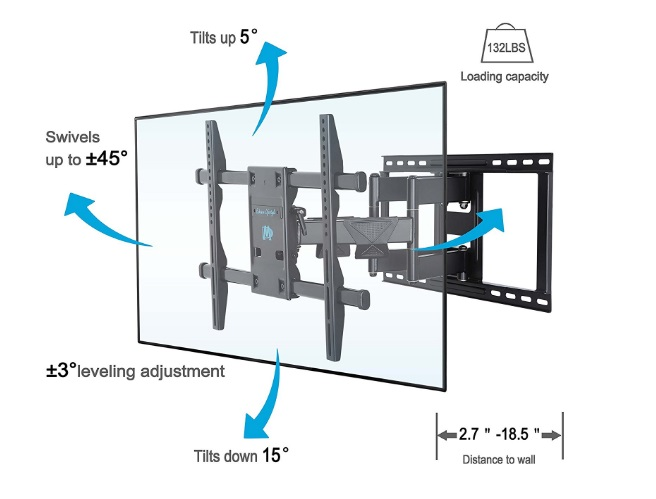 how to mount flat screen TV